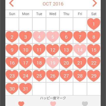 もなかの10月の幸せ度