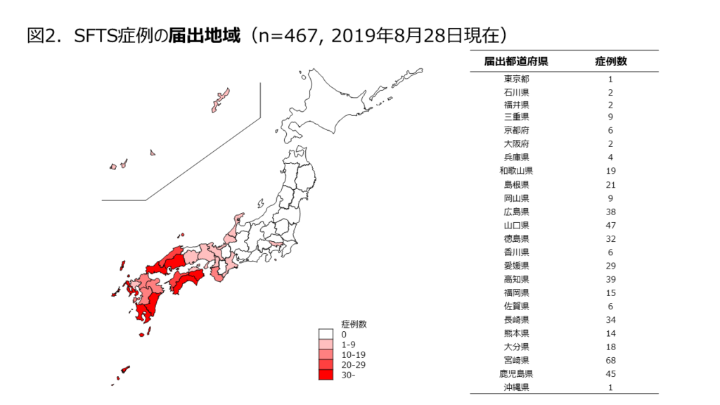 20190828-sfts-fig2